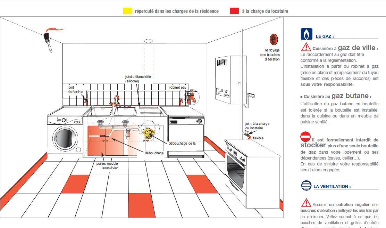 Immo online vous fournit le guide d 39 entretien d 39 une maison - Entretien du locataire ...